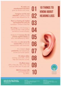10 things to know about hearing loss